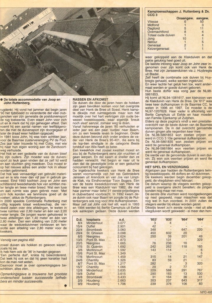 NPO reportage 2001-2